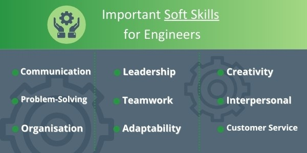 Important Soft Skills for Engineers - SL Controls
