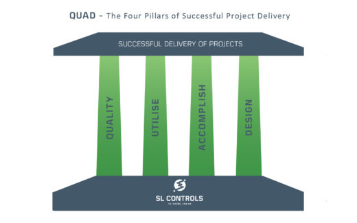 The Four Pillars of Successful Project Delivery - QUAD