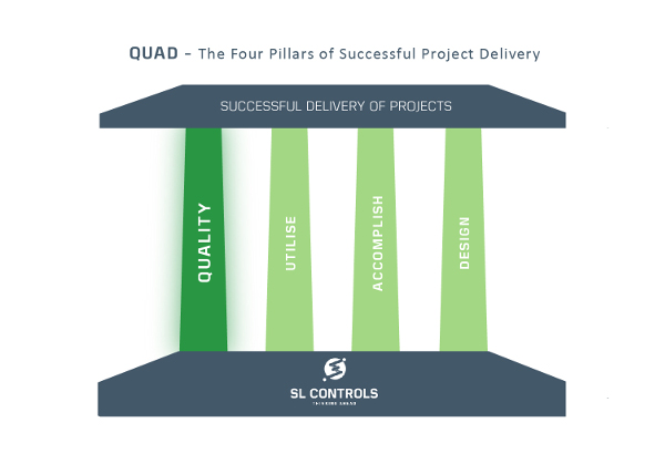 QUAD Successful Project Delivery Quality Pillar