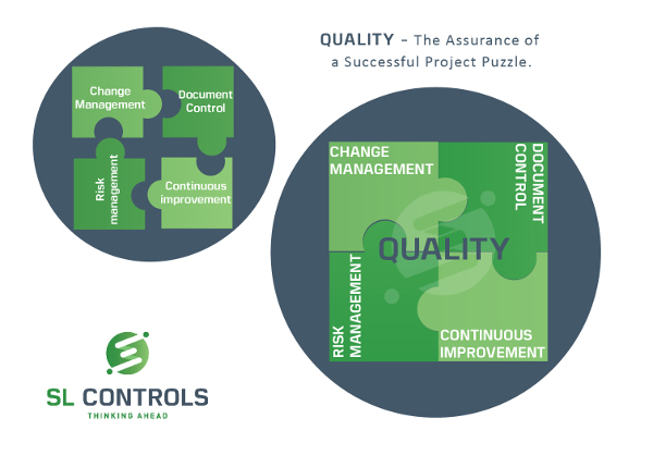 Quality – The Assurance of Successful Project
