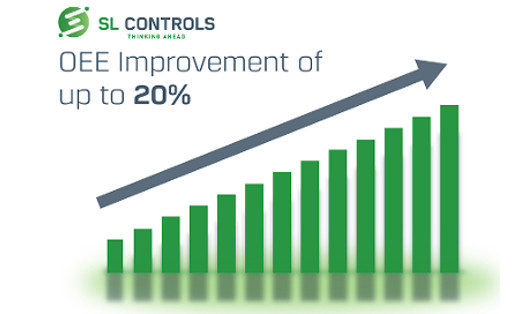 Improve OEE by to 20% - Let Us Show You How