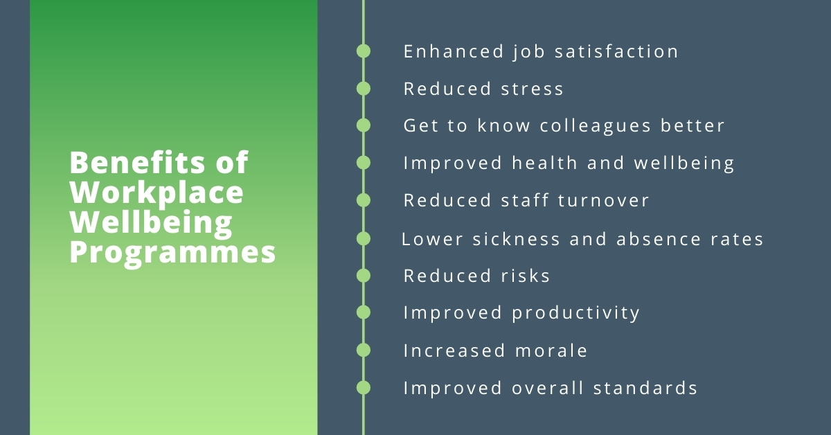 Benefits of Workplace Wellbeing Programmes