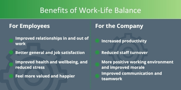 Benefits of Work-Life Balance
