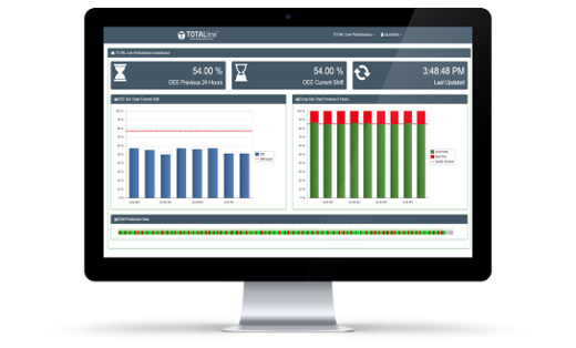 Convincing Management its time for Machine Monitoring Software