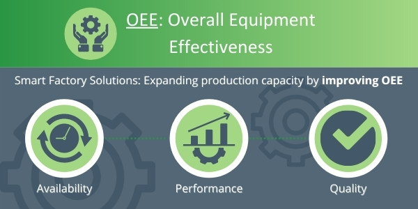 OEE - Overall Equipment Effectiveness - SL Controls