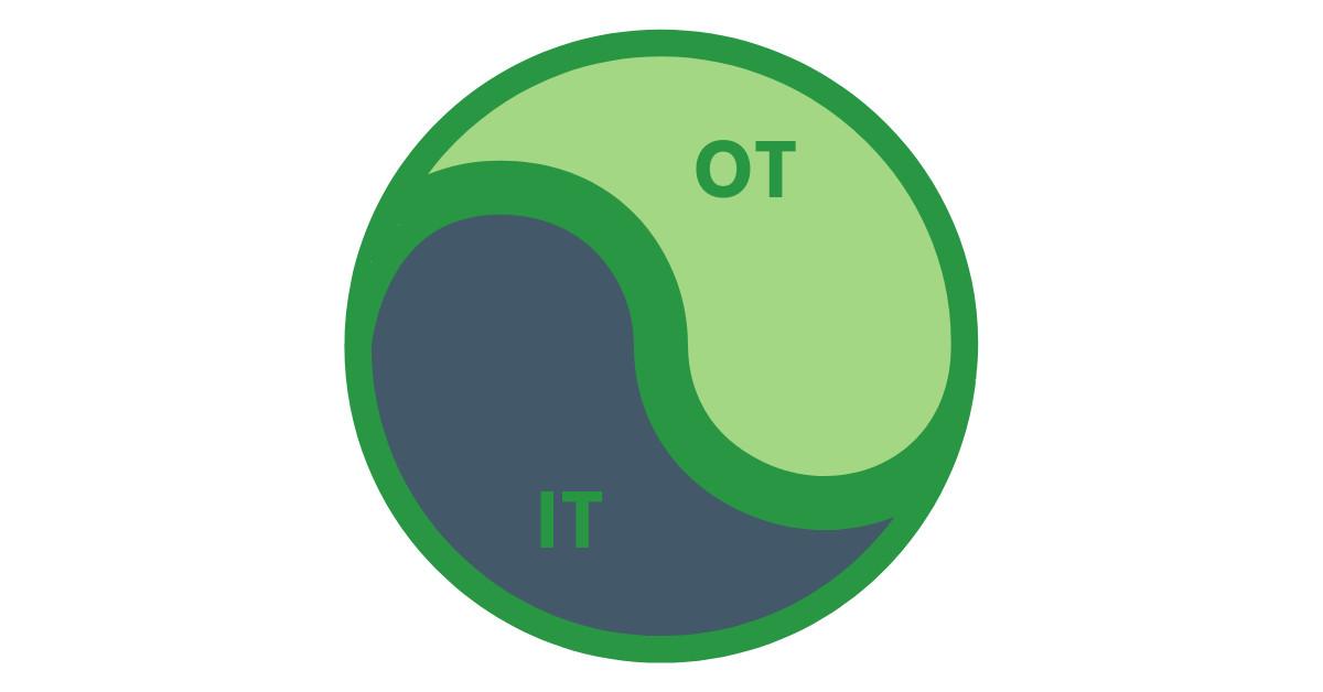 Resultado de imagen para ot it convergence