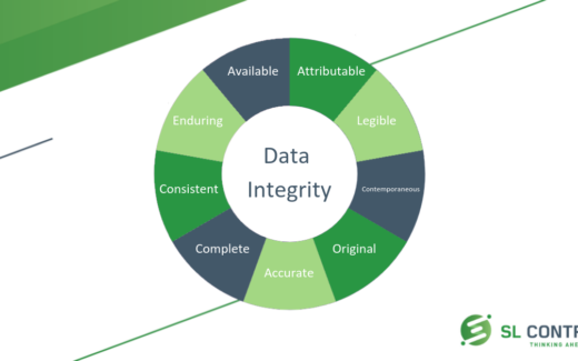 What is ALCOA+ and Why Is It Important to Validation and Data Integrity