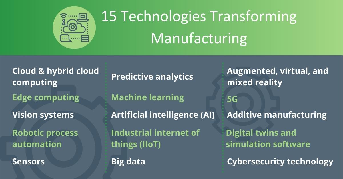 15 Technologies Transforming Manufacturing