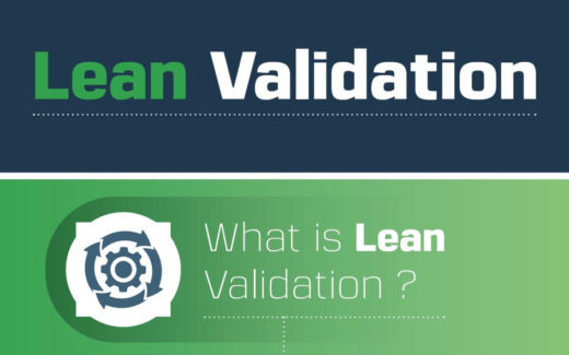 Infographic - Lean Validation