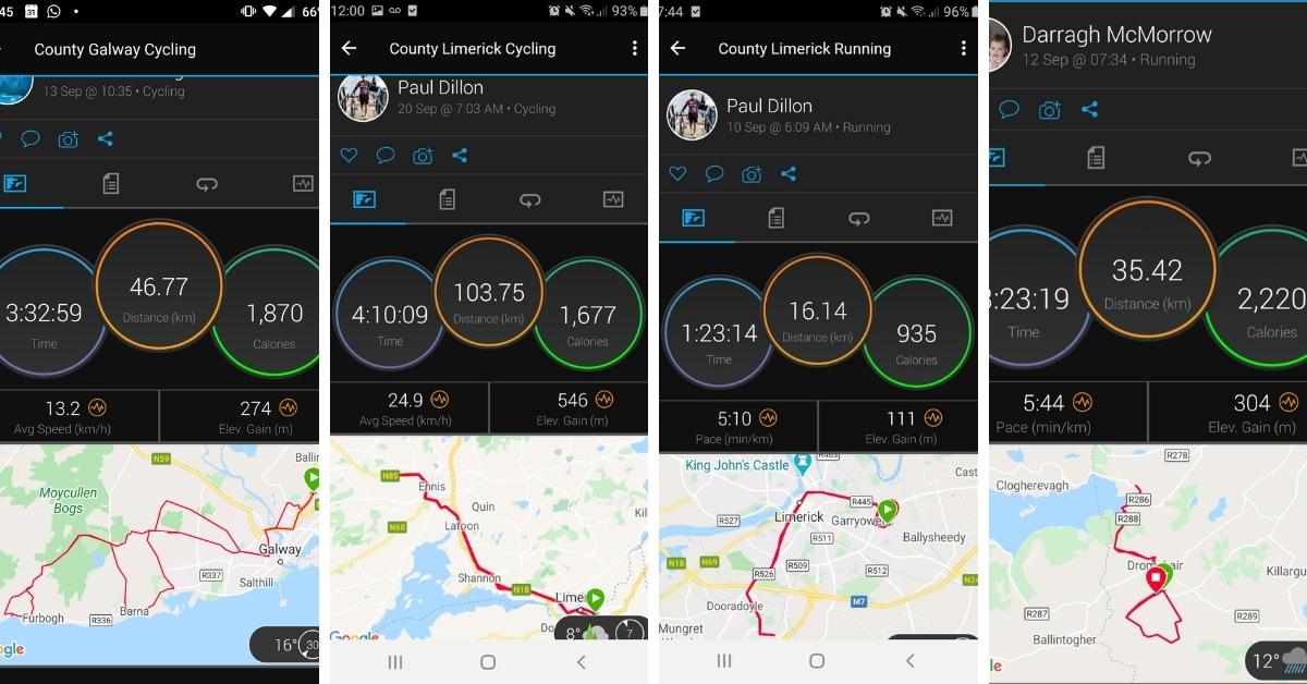 Sligo Virtual Activity Challenge Phone Results
