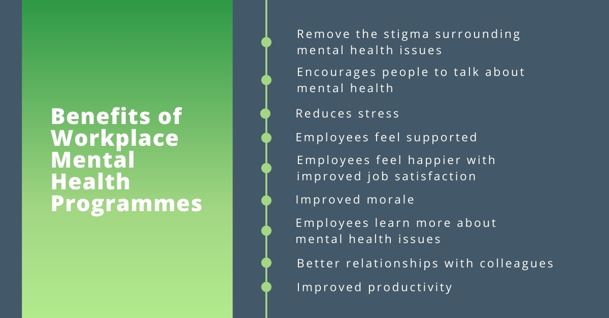 Benefits of Workplace Mental Health Programmes