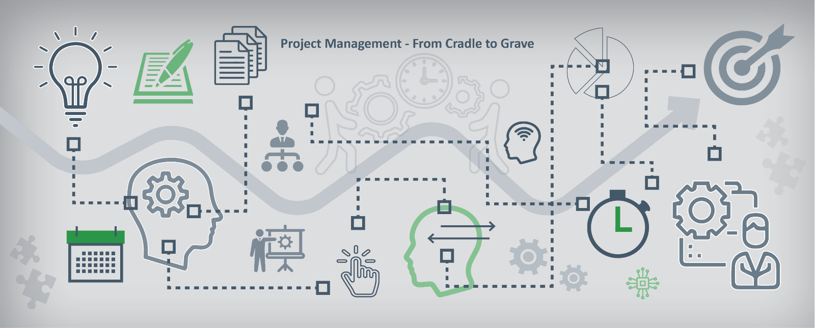 Project Management Services infographic