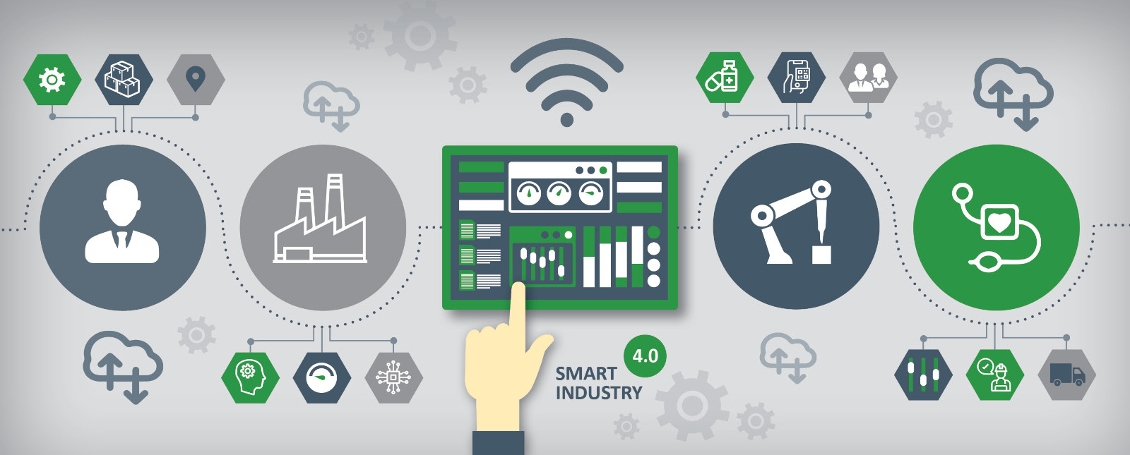 Smart Manufacturing Consultancy infographic